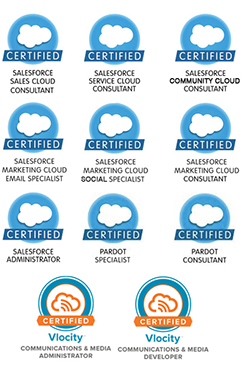 Salesforce certifications Ekaterina Geta Getawayposts.com1